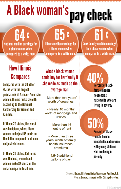 black women infographic large